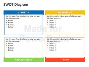swot analysis templates swot diagram editable powerpoint slides