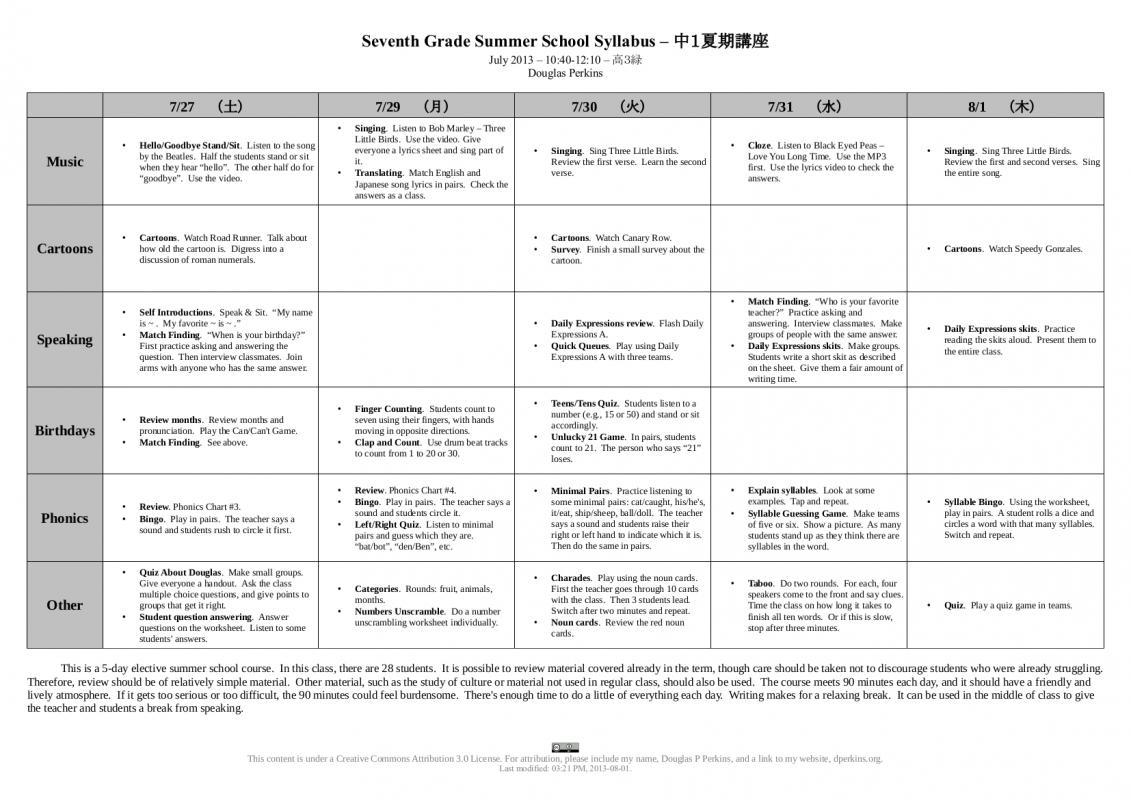 syllabus template high school