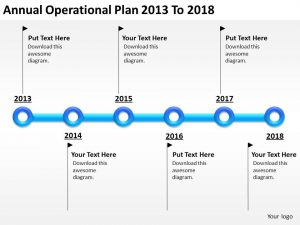template for business plan business network diagram annual operational plan to powerpoint templates slide