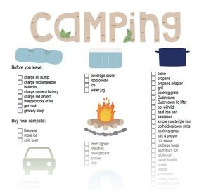 tent camping checklist screen shot at pm