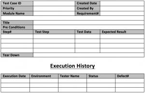 test case template test case template