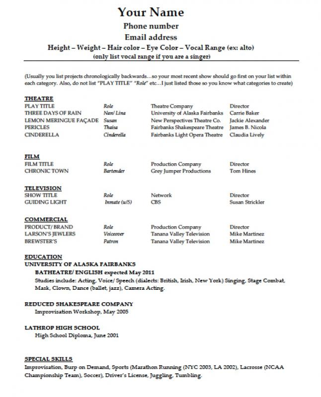 Theater Resume Template   Template Business