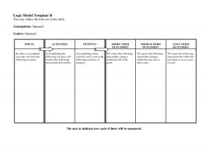 theatre resume example logic model template wfqolkq