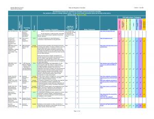 threat assessment template risk management process checklist