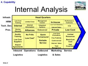 threat assessment template ryanair strategic study