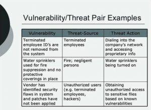 threat assessment template threat vulnerability risk assessment template