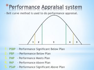 time sheet form power point presentation on employee satisfaction at lupin limitedankleshwar