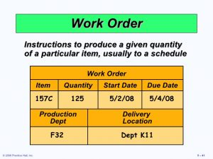 time sheet form product design