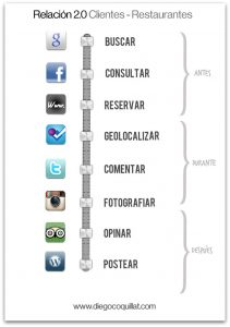 timeline template microsoft word timeline vertical marco