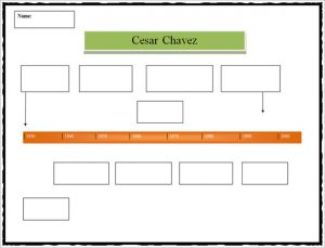 timeline template word cesar chavez biography timeline template example