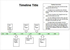 timeline template word simple timeline template word
