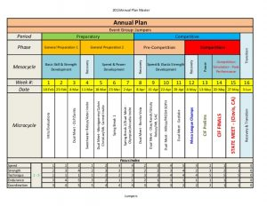 training program template hs annual plan jumpers