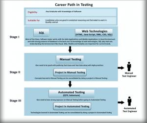 training schedule template careerintesting img