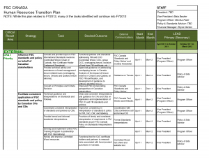 transition plan template transition plan template xavpldg