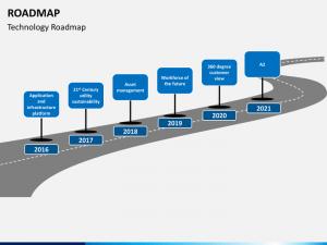 tree map template roadmap slide