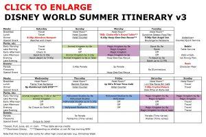 trip planner template disney world summer itinerary v
