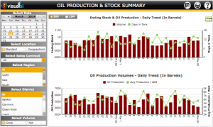 video production contract oilandgas kpi dashboard production stock summary