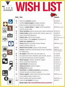 volunteer application template wish list e