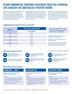 volunteer form template unitedway pledgeform back