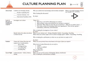 website planning template culture planning template v