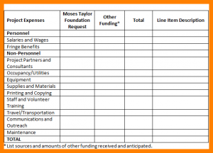 wedding budget template budget outline table