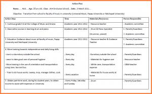 wedding checklist template sample action plans nick actionplan