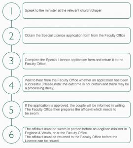 wedding order of service template lbmw faculty office website application form