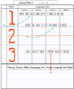 weekly lesson plan for preschool lesson planning page sample tdhp