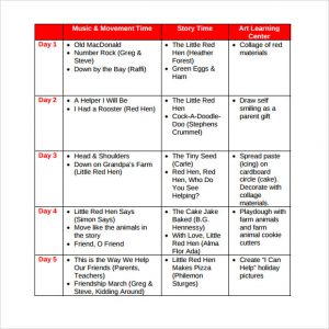 weekly lesson plan for preschool sample toddler lesson plan template