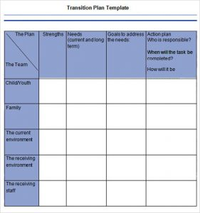 weekly lesson plan template pdf transition plan template