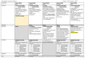 weekly lesson plan template pdf weekly lp