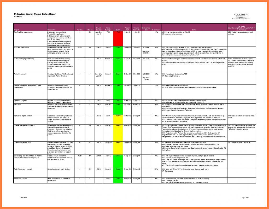 weekly progress report template