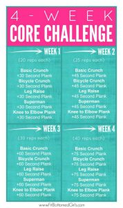 weekly weight loss chart core challenge workout