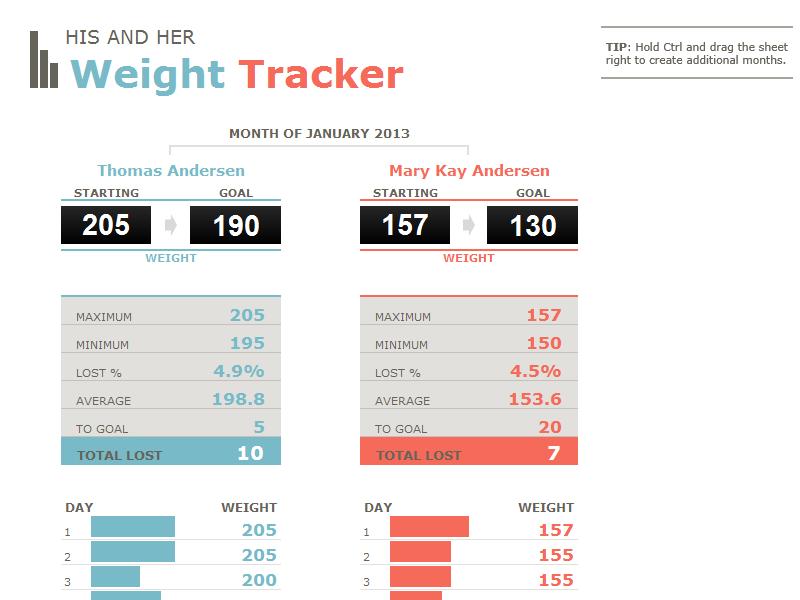 weight tracker chart