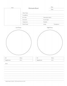 word forms template observing template