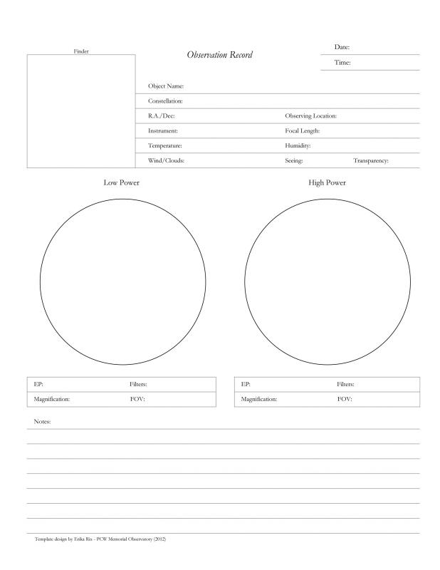 word forms template