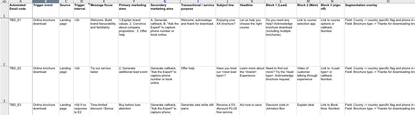 work plan example