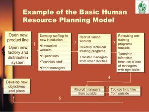 work plan example strategic hr planning report
