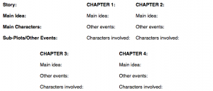 writing a book outline outline example